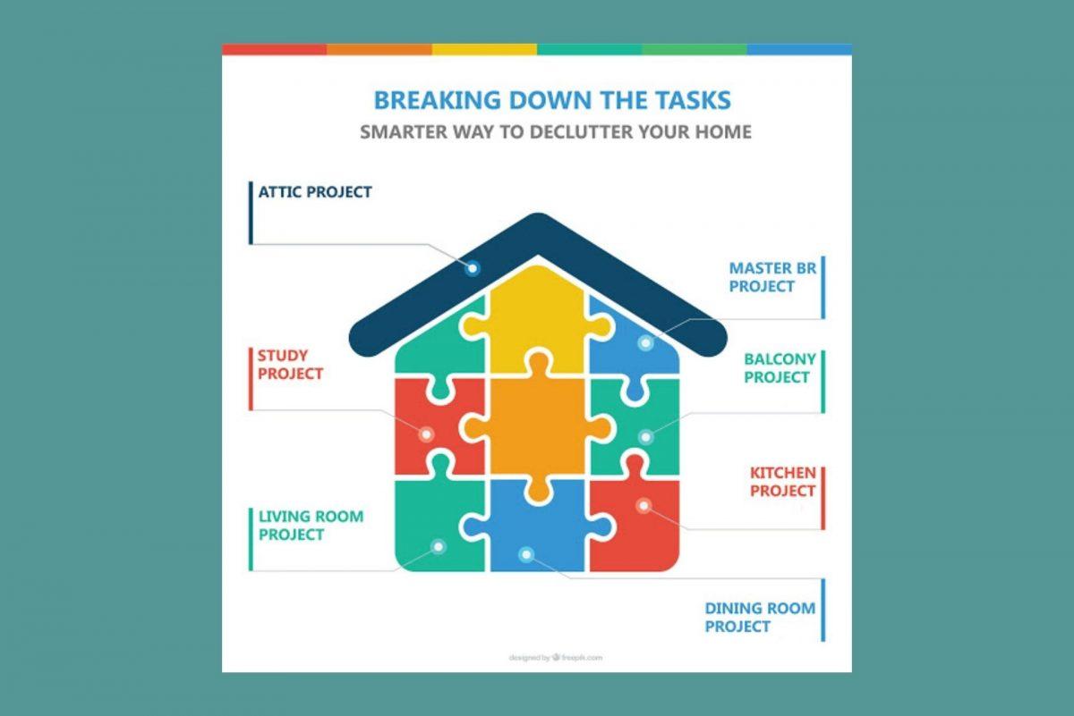 breaking down the tasks when decluttering